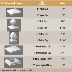 Caps & Bases for [Tan] QuickRail Posts & Post Sleeves